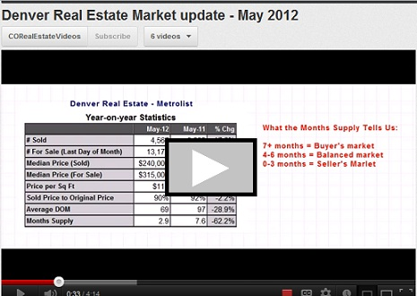 Denver real estate market report June 2012
